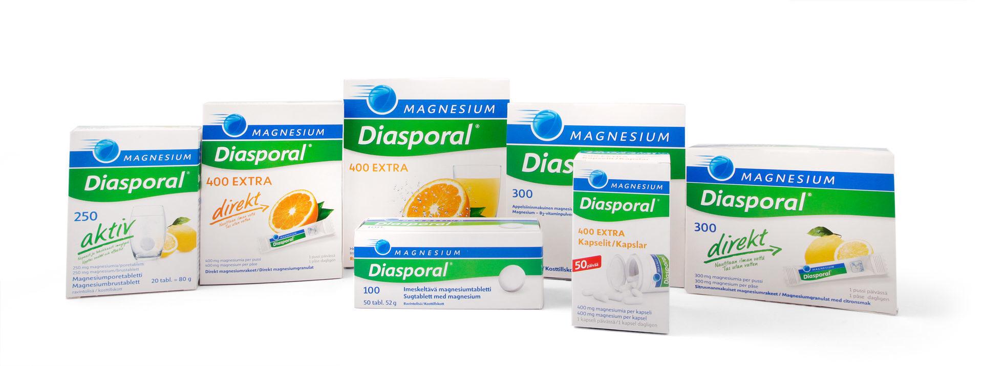 magnesiumsitraatti vaikutus